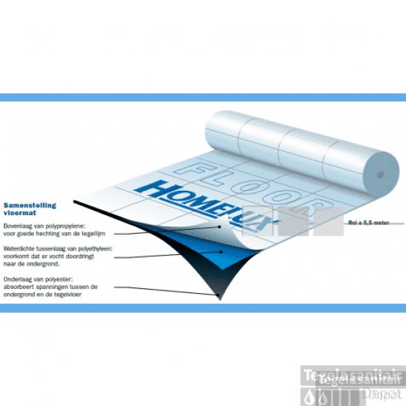 Homelux waterdichte vloerrol 1,0x5,5 mtr