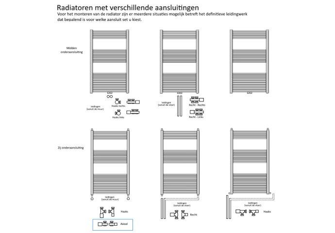 Radiator Aansluitset Wiesbaden Axiaal Chroom  | Tegeldepot.nl