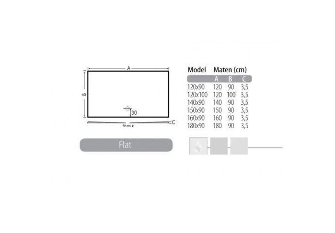 Luxe zelfdragende douchevloer Flat 120 x 90 x 3,5 cm (Douchebak)