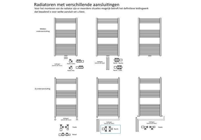 Radiator Aansluitset Wiesbaden Recht Chroom  | Tegeldepot.nl