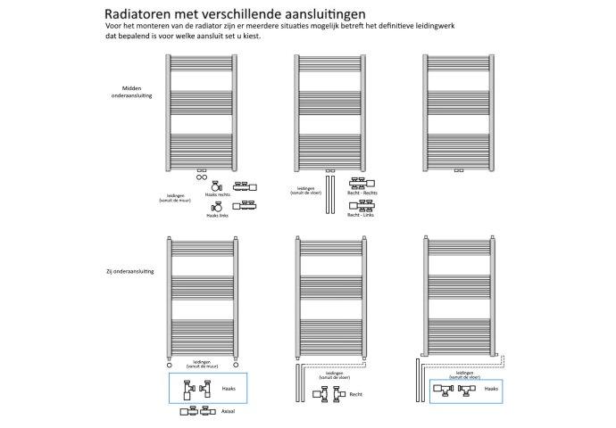 Radiator Aansluitset Wiesbaden Haaks Chroom | Tegeldepot.nl