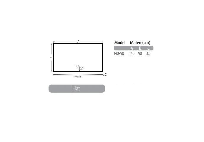 Luxe zelfdragende douchevloer Flat 140 x 90 x 3,5 cm